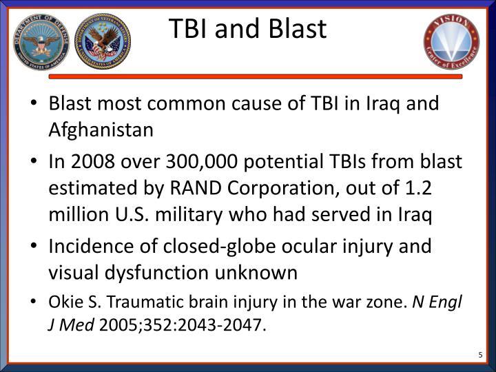 TBI and Blast
