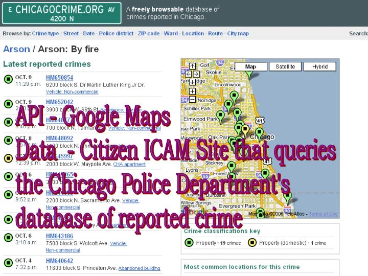 API - Google Maps