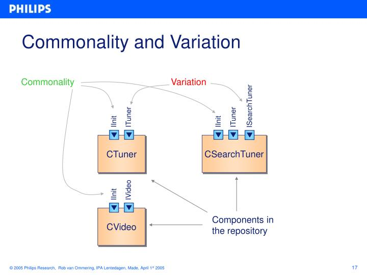 Commonality and Variation