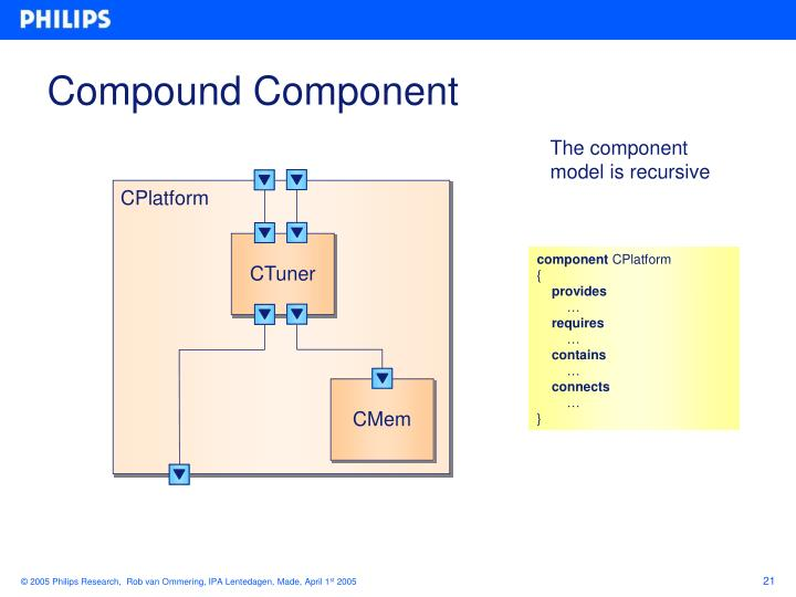 Compound Component