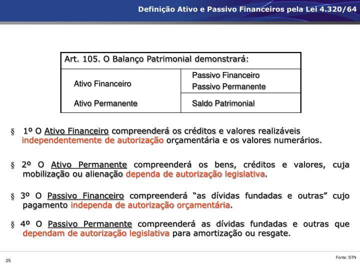 Definição Ativo e Passivo Financeiros pela Lei 4.320/64
