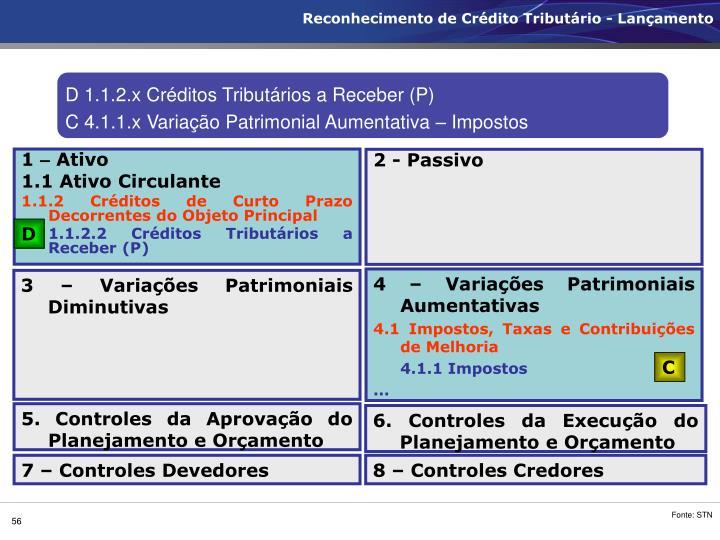 Reconhecimento de Crédito Tributário - Lançamento