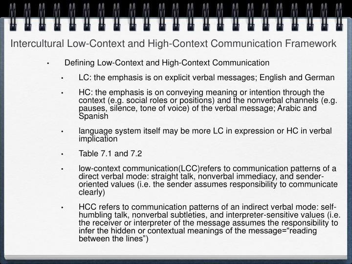 Intercultural Low-Context and High-Context Communication Framework