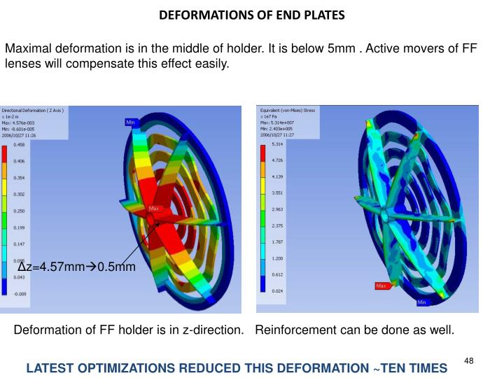 DEFORMATIONS OF END PLATES