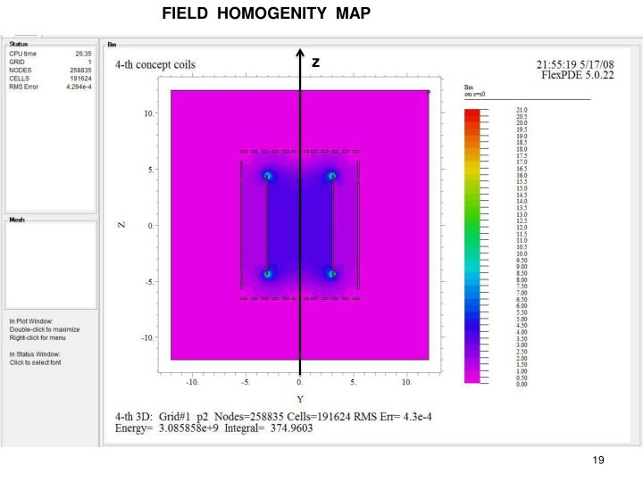 FIELD  HOMOGENITY  MAP