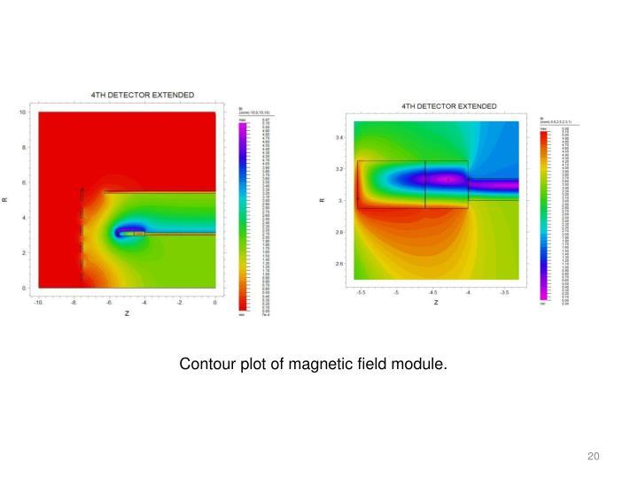 Contour plot of magnetic field module.