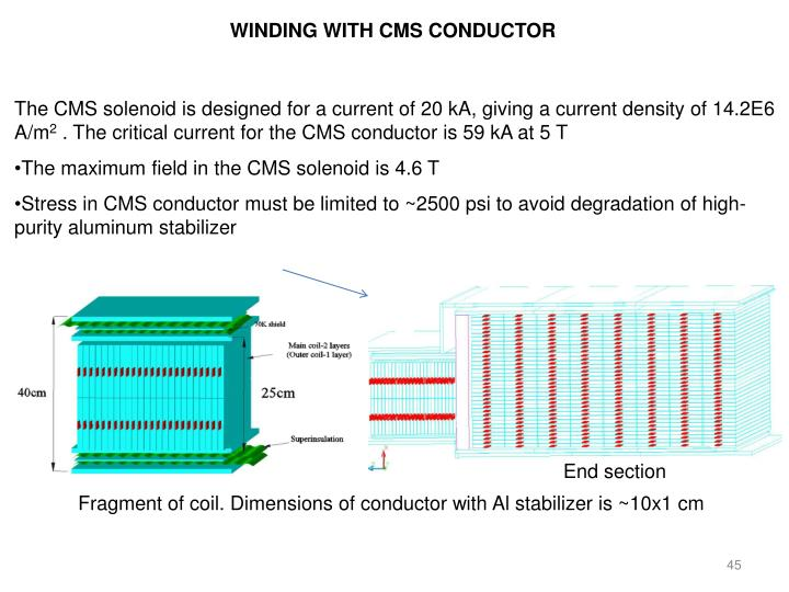 WINDING WITH CMS CONDUCTOR