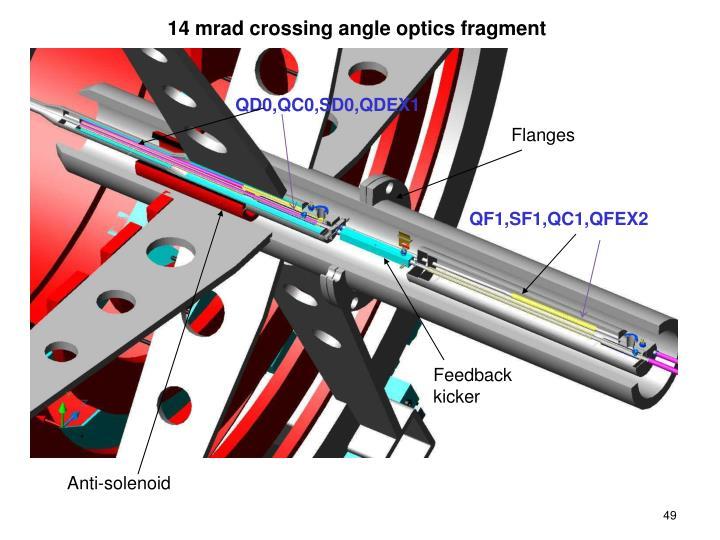 14 mrad crossing angle optics fragment