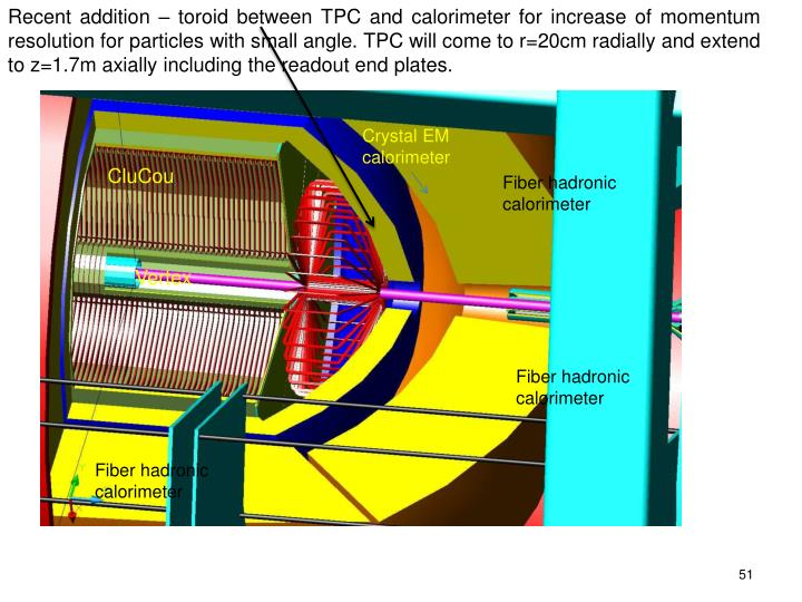 Recent addition – toroid between TPC and calorimeter for increase of momentum resolution for particles with small angle. TPC will come to r=20cm radially and extend to z=1.7m axially including the readout end plates.