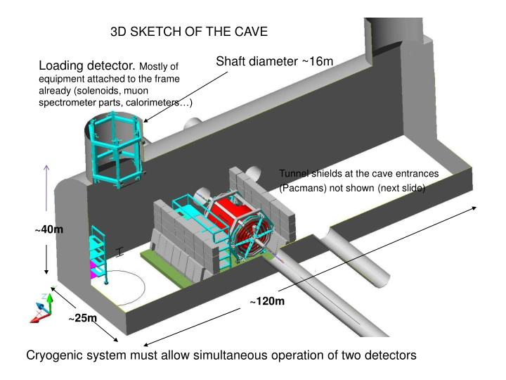 3D SKETCH OF THE CAVE