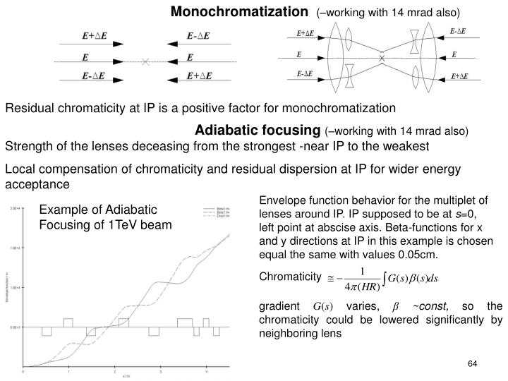 Monochromatization