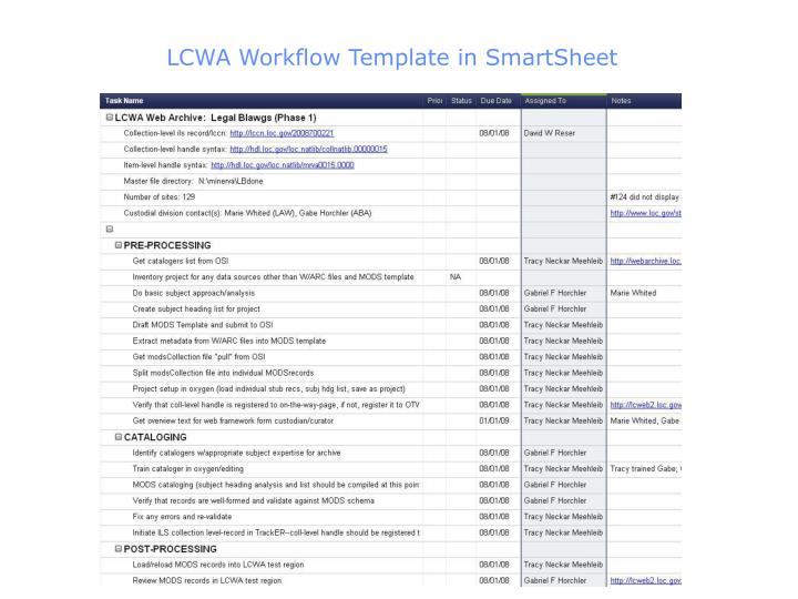 LCWA Workflow Template in SmartSheet