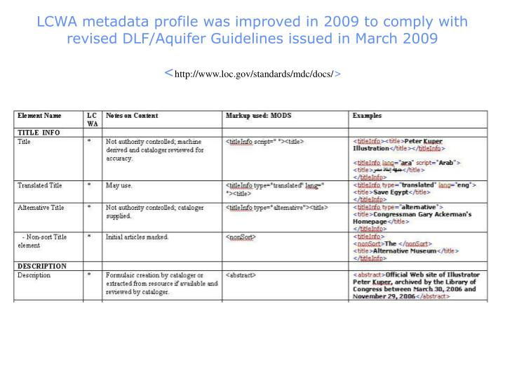 LCWA metadata profile was improved in 2009 to comply with revised DLF/Aquifer Guidelines issued in March 2009