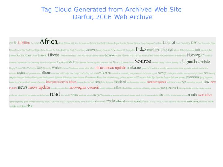 Tag Cloud Generated from Archived Web Site