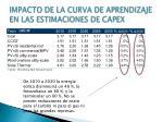 impacto de la curva de aprendizaje en las estimaciones de capex