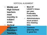 vertical alignment