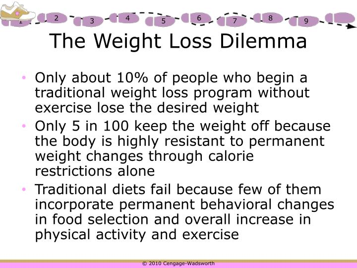 The Weight Loss Dilemma