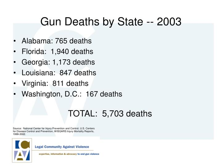 Alabama: 765 deaths