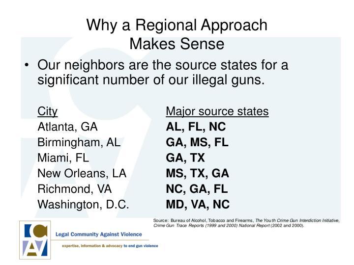 Why a Regional Approach