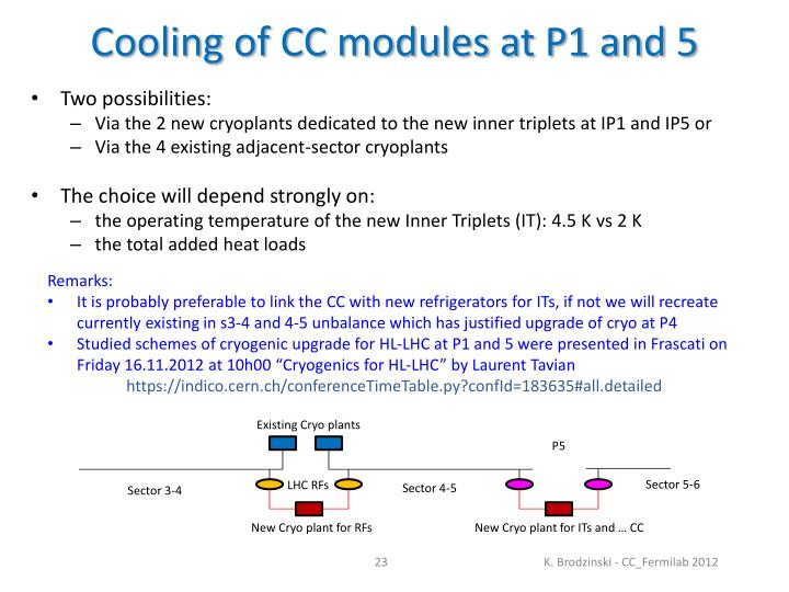 Cooling of CC modules at P1 and 5