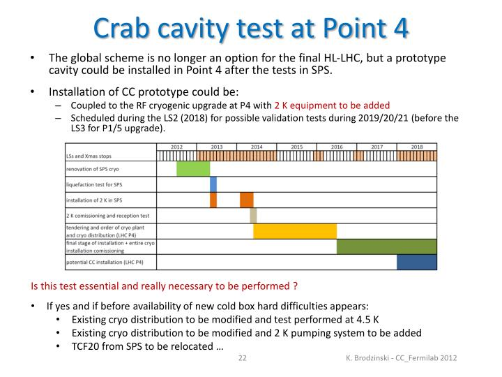 Crab cavity test at Point 4
