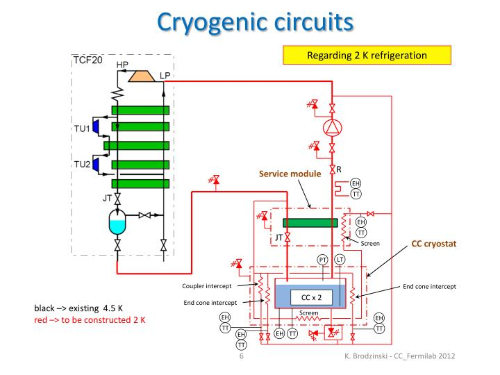 Cryogenic circuits