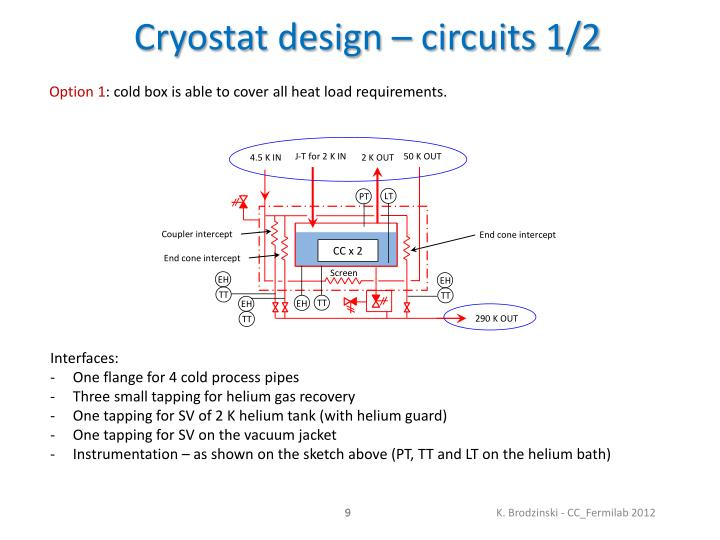 Cryostat design – circuits 1/2