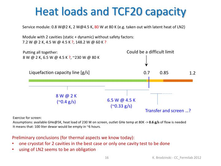 Heat loads and TCF20 capacity