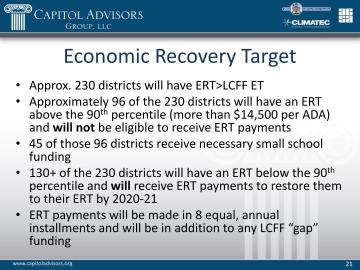 Economic Recovery Target