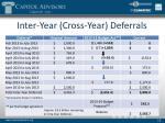inter year cross year deferrals