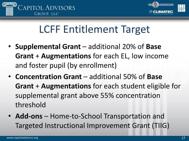 LCFF Entitlement Target