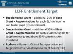 lcff entitlement target1