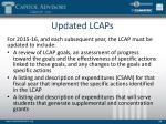 updated lcaps