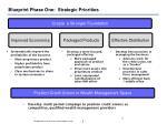 blueprint phase one strategic priorities