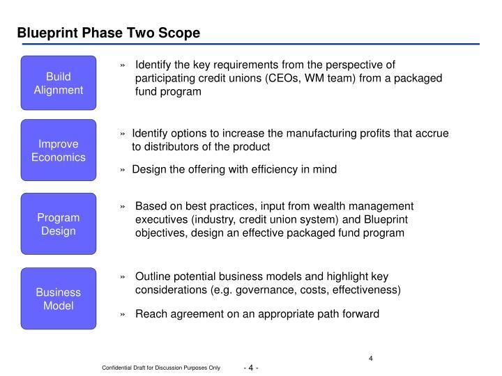 Blueprint Phase Two Scope