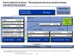 future state economics the proposed structure would increase manufacturing margins