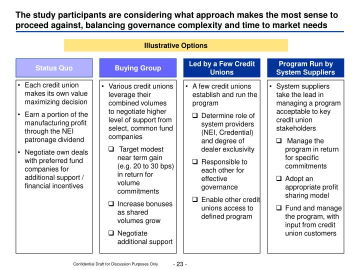 The study participants are considering what approach makes the most sense to proceed against, balancing governance complexity and time to market needs