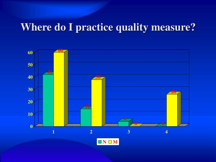 Where do I practice quality measure?