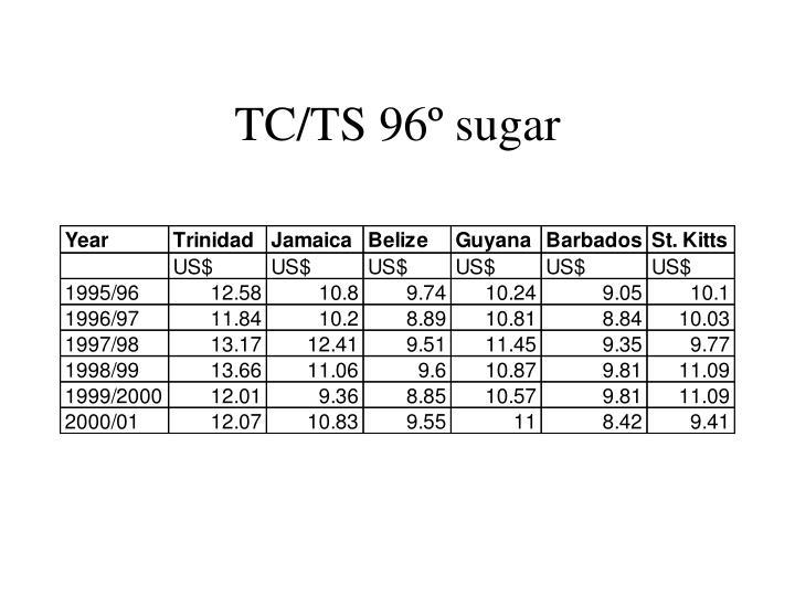 TC/TS 96