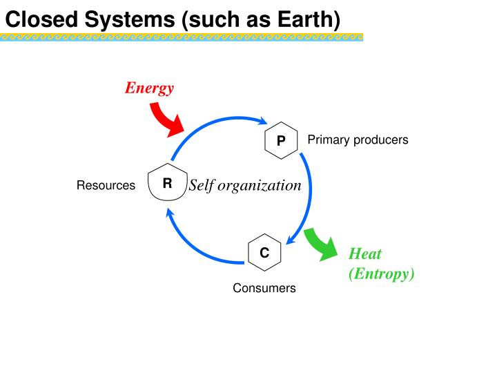 Closed Systems (such as Earth)