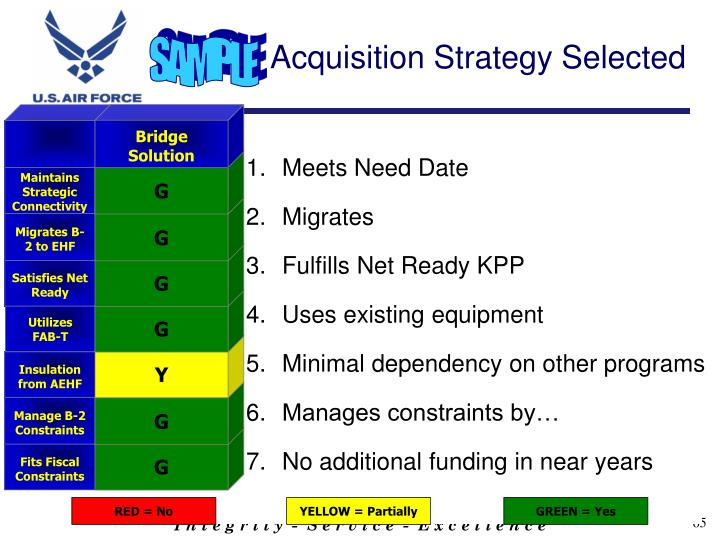 Acquisition Strategy Selected