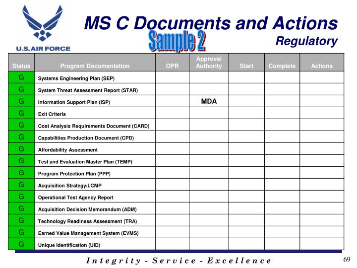 MS C Documents and Actions