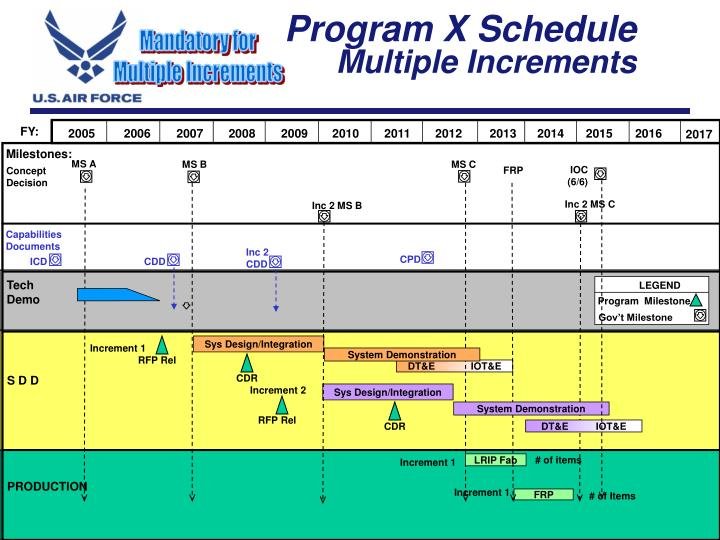Program X Schedule