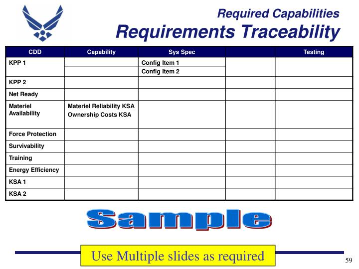 Required Capabilities