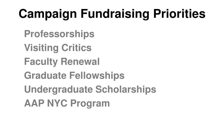 Campaign Fundraising Priorities