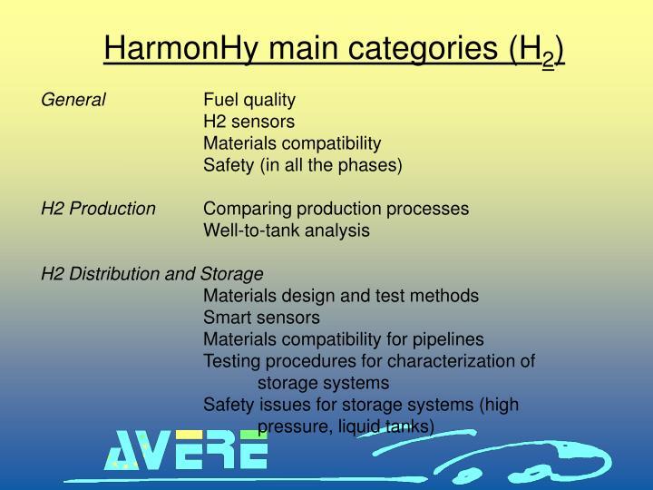 HarmonHy