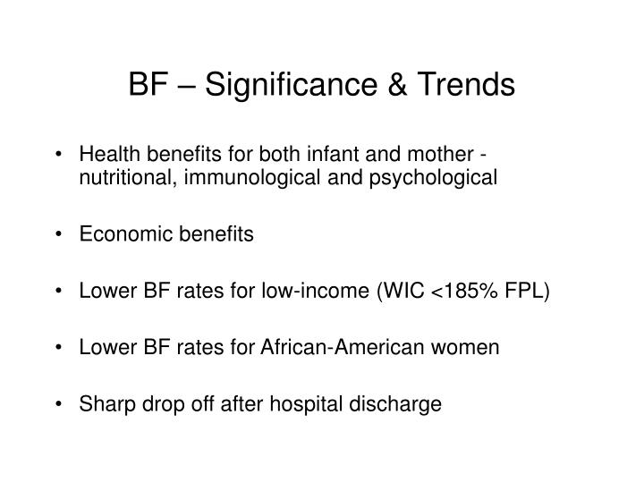BF – Significance & Trends
