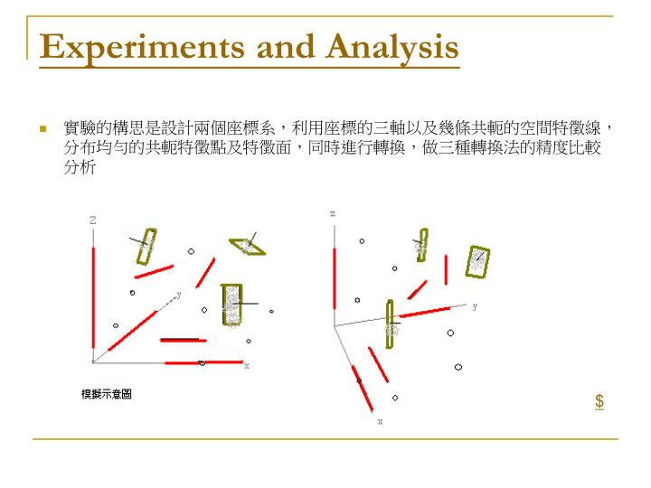 Experiments and Analysis