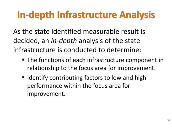 In-depth Infrastructure Analysis