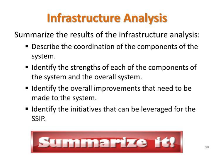 Infrastructure Analysis